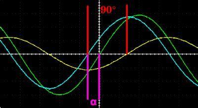 resistor capacitor phase angle rc circuit homofaciens