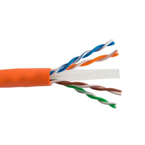 Kabel Cat 6 wiring diagram likewise rj45 cat 5 on cat5e wiring diagram