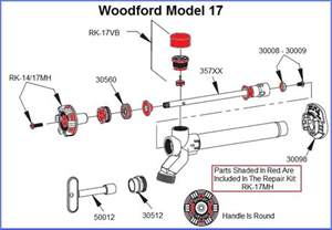 Mansfield Faucets Woodford Model 17 Repair Parts