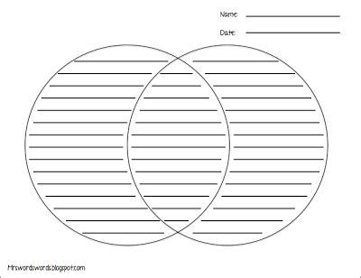 free printable venn diagram template with lines best 25 blank venn diagram ideas on pinterest venn
