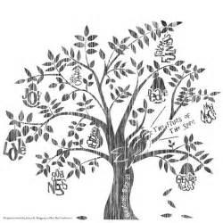fruit of the spirit tree fruit of the spirit someday