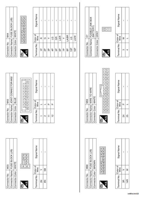[DIAGRAM] 2012 Nissan Rogue Fuse Diagram FULL Version HD