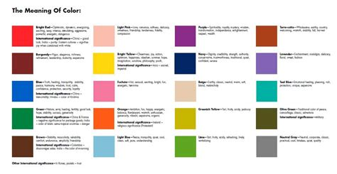 meaning of color pre press and graphic design lounge the meaning of color