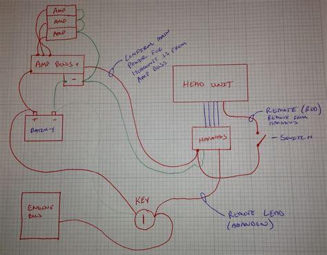 malibu boat stereo wiring diagram malibu boats wiring diagram wiring library