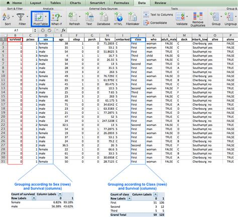 pivot table exle data explore happiness data python pivot tables