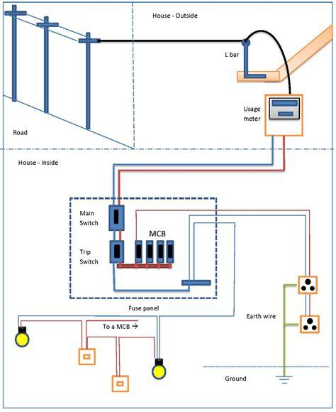 days   life house wiring diagram sri lanka