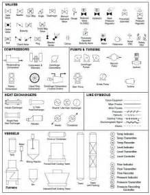 image gallery hvac symbols