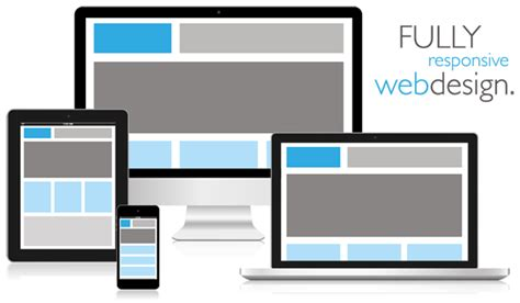 grid layout css responsive responsive css frameworks what to use alaa badran