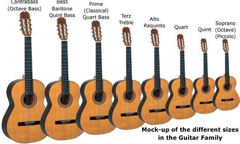 Gitar Mini Classic 6 Strings Ukulele Gitar Kecil 6 Senar pictures for dallas guitar academy in tx 75001