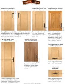 Kitchen Cabinet Door Knob Placement Cabinet Door Hardware Placement Guidelines Taylorcraft