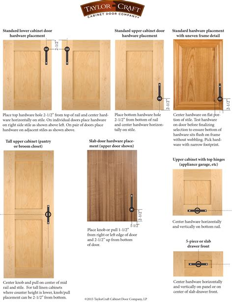 Cabinet Door Pull Placement Cabinet Door Hardware Placement Guidelines Taylorcraft Cabinet Door Company