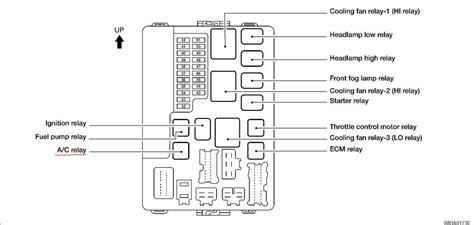 2003 nissan murano fuse box wiring automotive wiring diagram