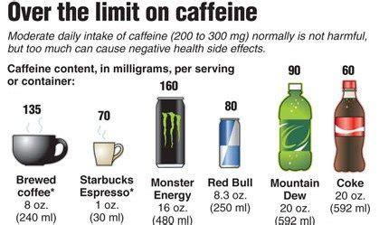 energy drink vs caffeine pills dietary supplements in aircrew go flight medicine