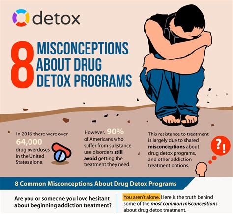 Meth Detox Programs by Oct 24 8 Misconceptions Section 1