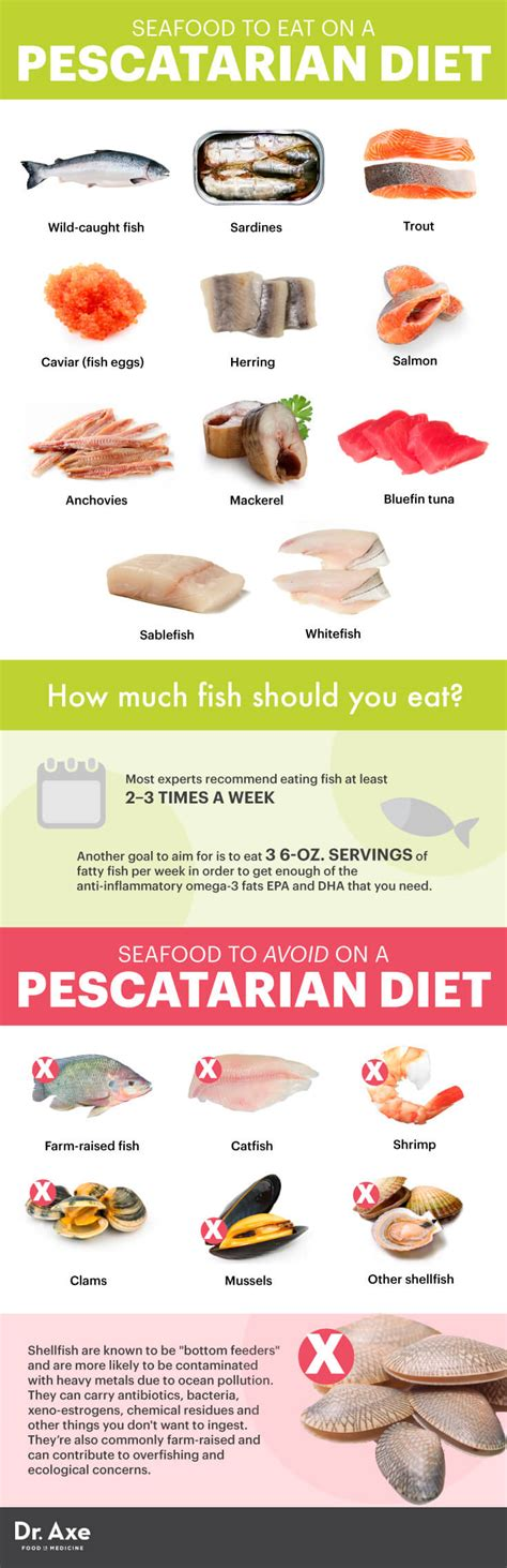should you try a pescatarian diet dr axe
