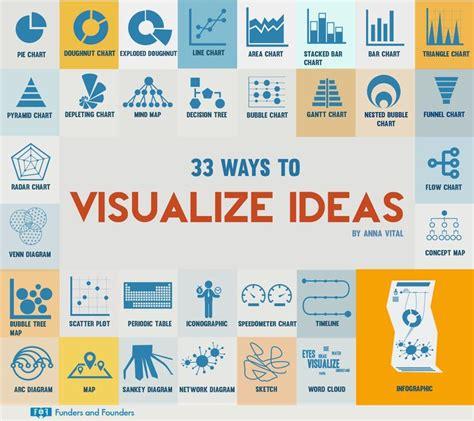 950 Best Infographics Diy Images On Pinterest Info Creative Ways To Present Data