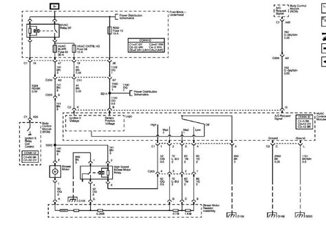 ceiling fan not working on all speeds 2007 h3 hvac blower wiring wiring diagram with description
