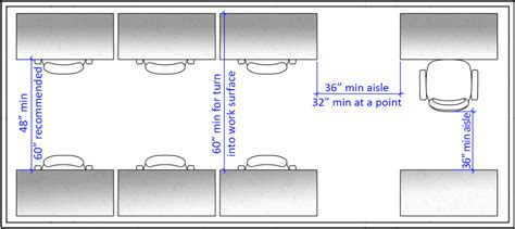 Desk Measurements by Computer Lab Accessibility Guidelines Accessible Technology