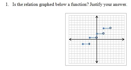 relation  functions worksheet  answer key