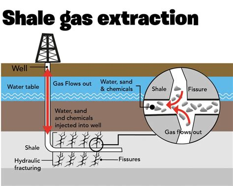 Shelf Gas by World Technology What Is Shale Gas And Why Is It Important How Africa News