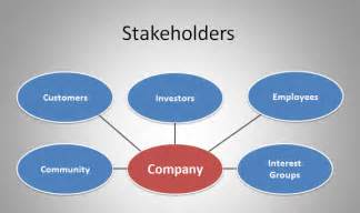 stakeholder map template powerpoint presentation
