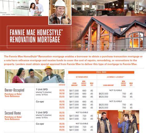 fannie mae house loans home renovation fannie mae homestyle loan