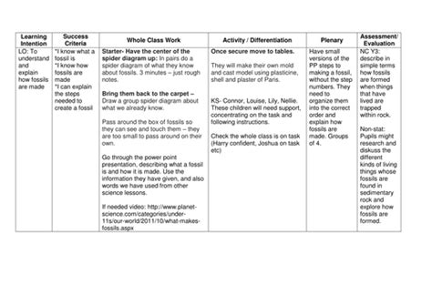 simple biography ks2 how fossils are made ks2 simple by katherineslessor