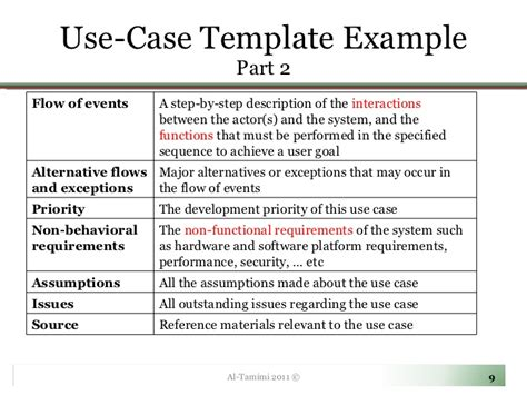 it use template lecture05