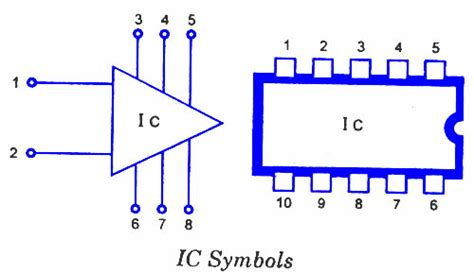 integrated circuits ic introduction merits demerits classification