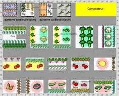 logiciel de dessin du plan de votre jardin potager