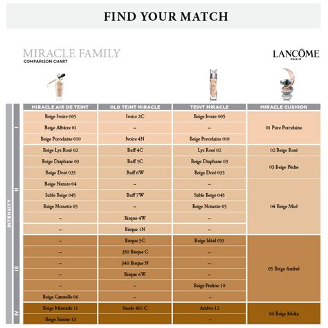 how to match a lshade to a base lancome foundation color chart beauty pinterest