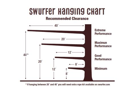 how to hang a swing without a tree faqs swurfer