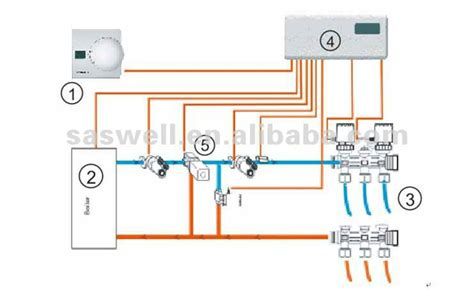 underfloor heating thermostat with wiring center view