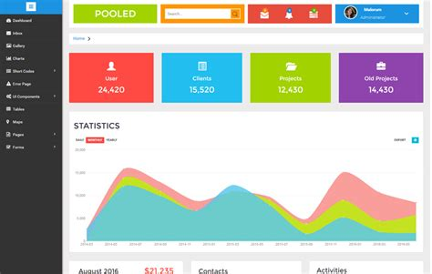 simple html admin template shoppy e commerce admin panel responsive web template