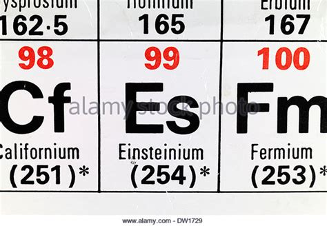 Es Periodic Table by 253 Stock Photos 253 Stock Images Alamy