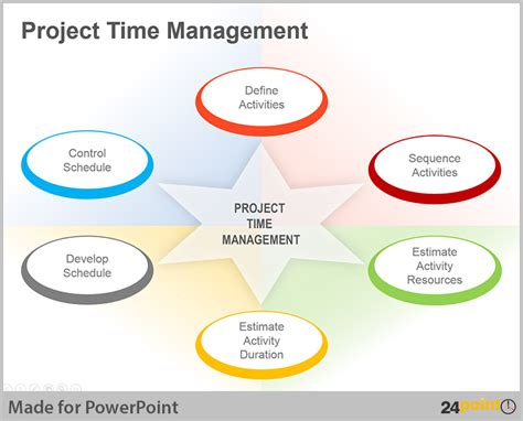 project time management ppt video online download project time management ppt explain time management using