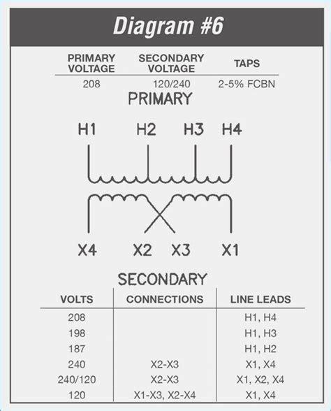 277 480 volt 3 phase wiring diagrams camizu org