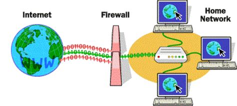 firewall what is firewall firewalls for windows