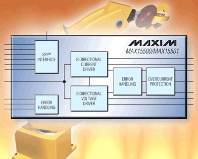 maxim integrated products sunnyvale california maxim integrated products sunnyvale 28 images maxim led driver eliminates need for