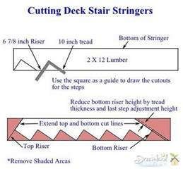 How To Measure And Cut Stair Stringers by Building Deck Stairs Directions For Building Stairs
