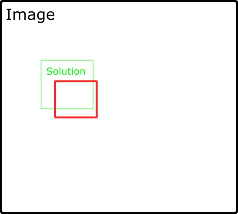 image processing algorithm for matching position and