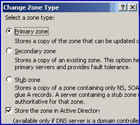 dns  windows server  install   reverse