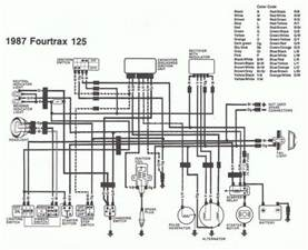 125cc atv engine wiring diagram atv free wiring diagrams