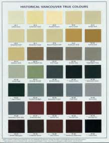 benjamin paint color chart benjamin historical color palette pictures to pin on