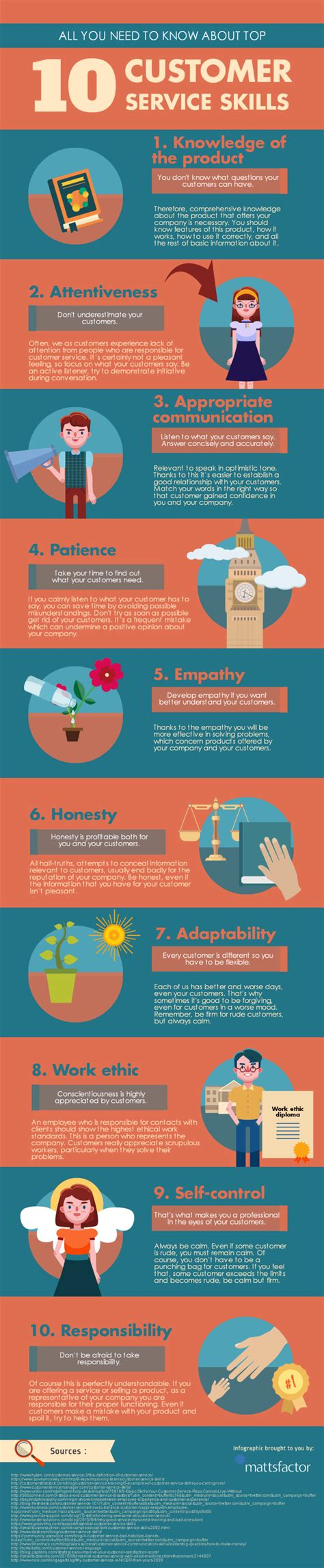 the top 10 customer service skills you need to infographic