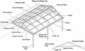Gable Pergola Plans by How To Build A Pergola Step Two Softwoods