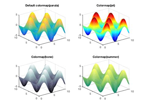 matlab color colors in matlab plots
