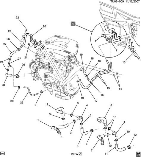 2007 chevrolet uplander heater coil replacement manual free replacing 2007 chevy radiator gm fuel pipes gm free engine image for user manual download