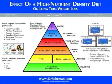 High Nuturient Dense Foods For Detox by Weights Beans And Vegetables On