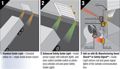 loading dock lights green led dock lighting dock lighting loading dock safety